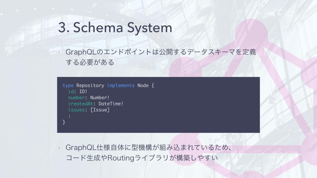3. Schema System w (SBQI2-ͷΤϯυϙΠϯτެ։͢ΔσʔλεΩʔϚΛ...
