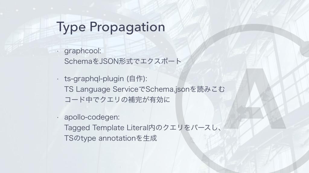 Type Propagation w HSBQIDPPM 4DIFNBΛ+40/ܗࣜͰΤΫ...