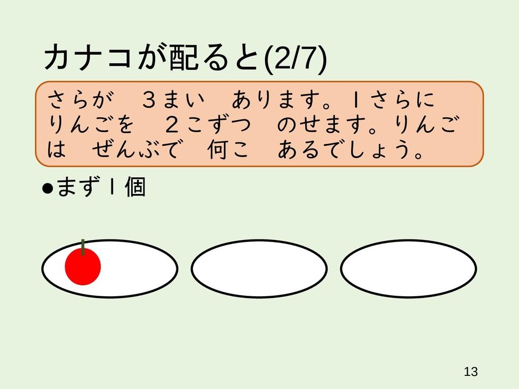 カナコが配ると(2/7) まず1個 13 さらが 3まい あります。1さらに りんごを 2こ...