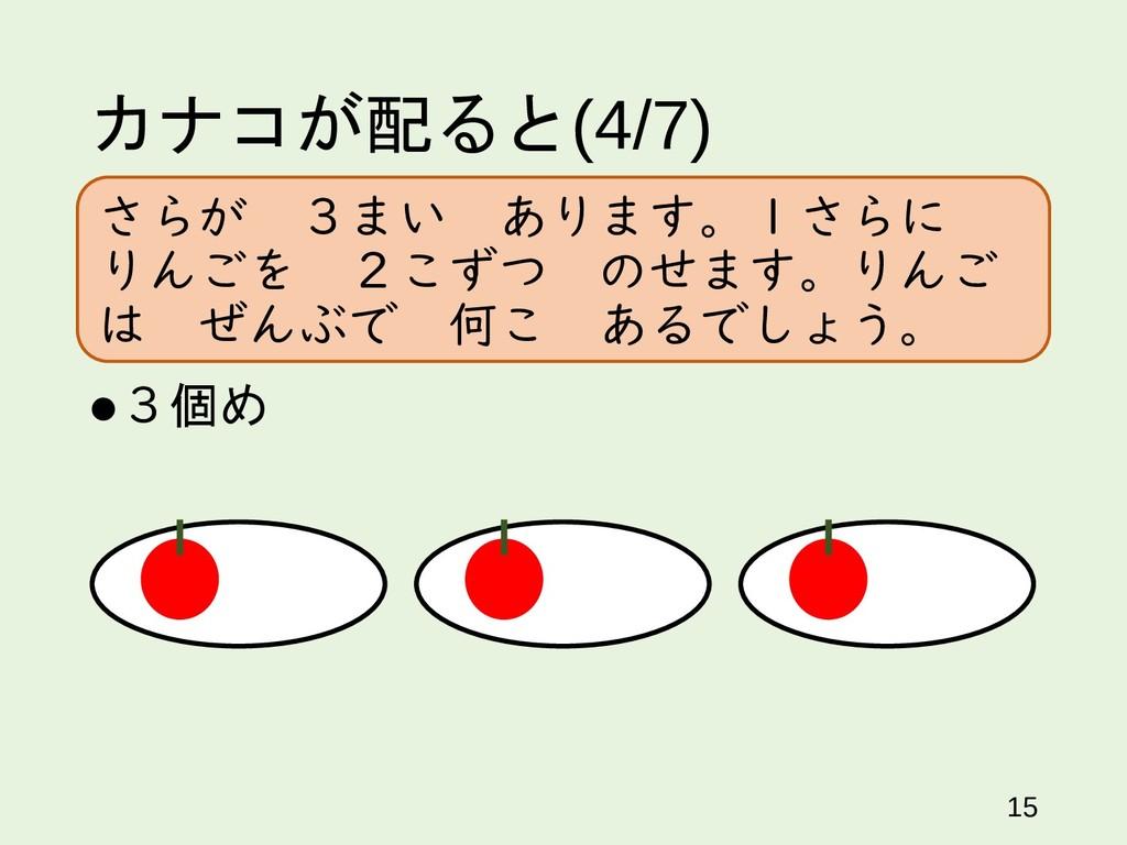 カナコが配ると(4/7) 3個め 15 さらが 3まい あります。1さらに りんごを 2こず...