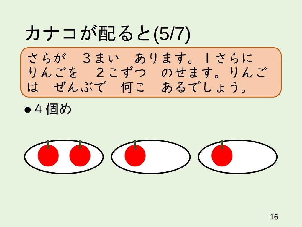 カナコが配ると(5/7) 4個め 16 さらが 3まい あります。1さらに りんごを 2こず...