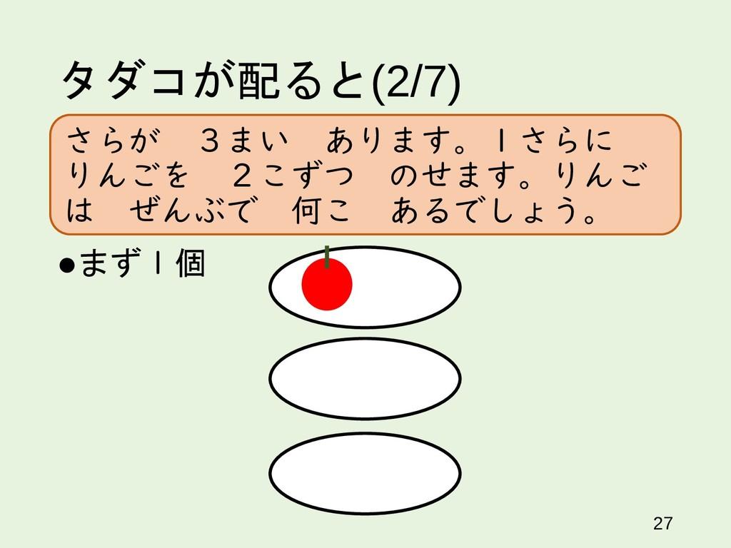 タダコが配ると(2/7) 27 まず1個 さらが 3まい あります。1さらに りんごを 2こ...