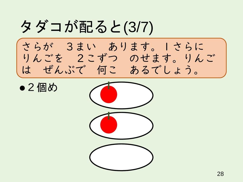 タダコが配ると(3/7) 28 2個め さらが 3まい あります。1さらに りんごを 2こず...
