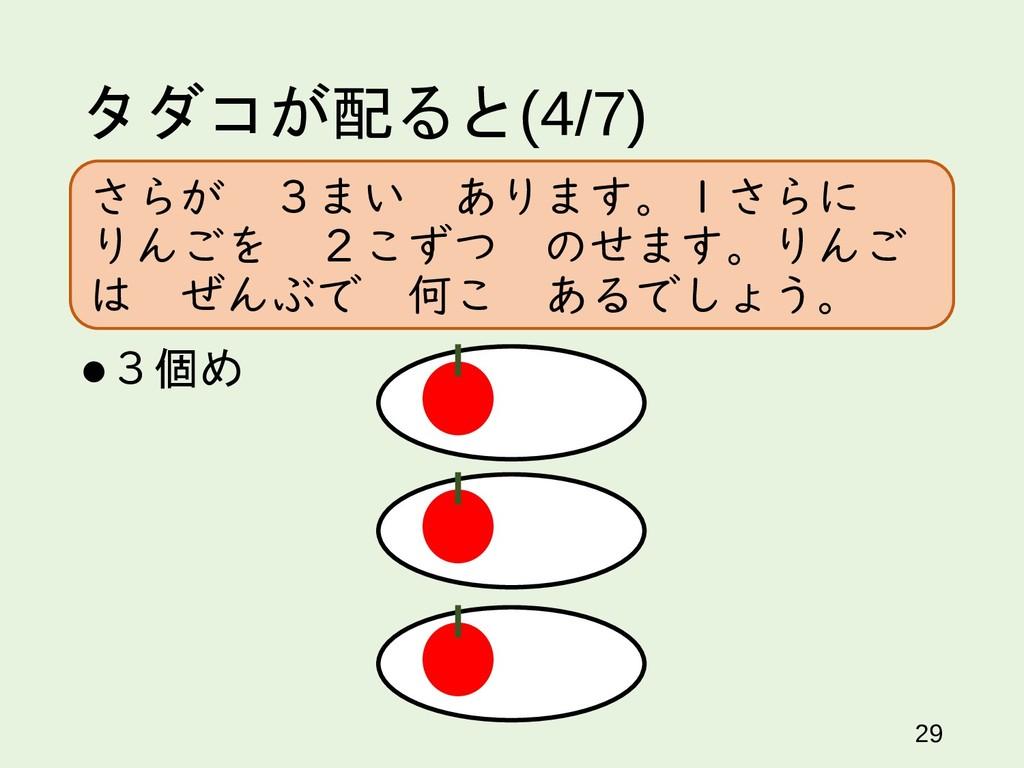 タダコが配ると(4/7) 29 3個め さらが 3まい あります。1さらに りんごを 2こず...
