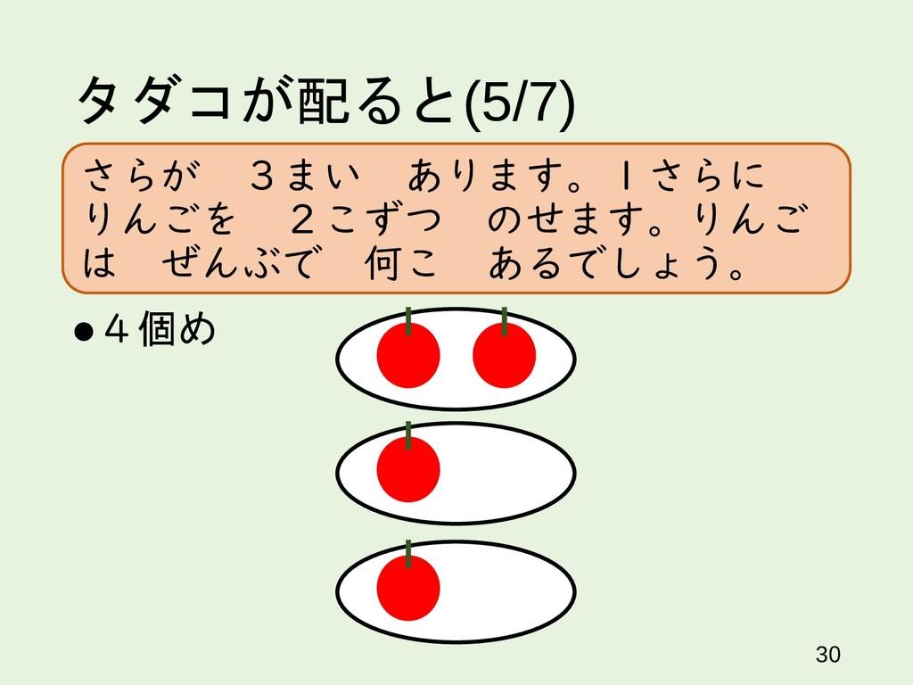 タダコが配ると(5/7) 30 4個め さらが 3まい あります。1さらに りんごを 2こず...