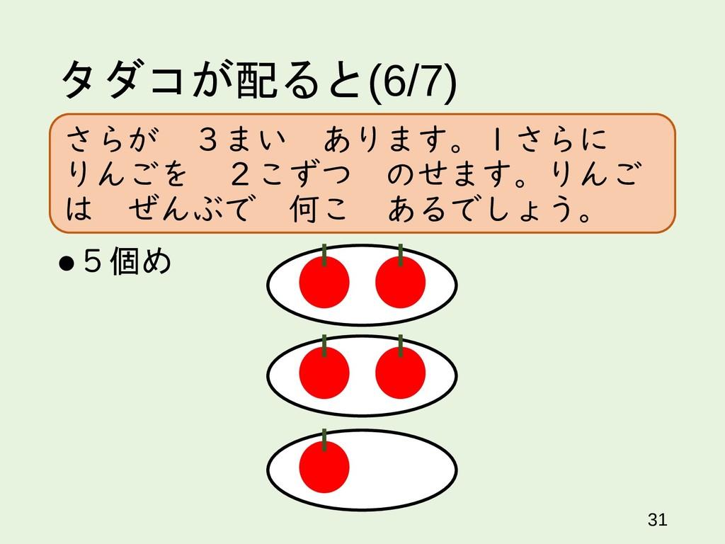 タダコが配ると(6/7) 31 5個め さらが 3まい あります。1さらに りんごを 2こず...