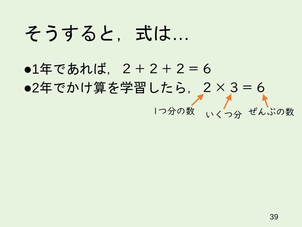 そうすると,式は… 1年であれば,2+2+2=6 2年でかけ算を学習したら,2×3=6 3...