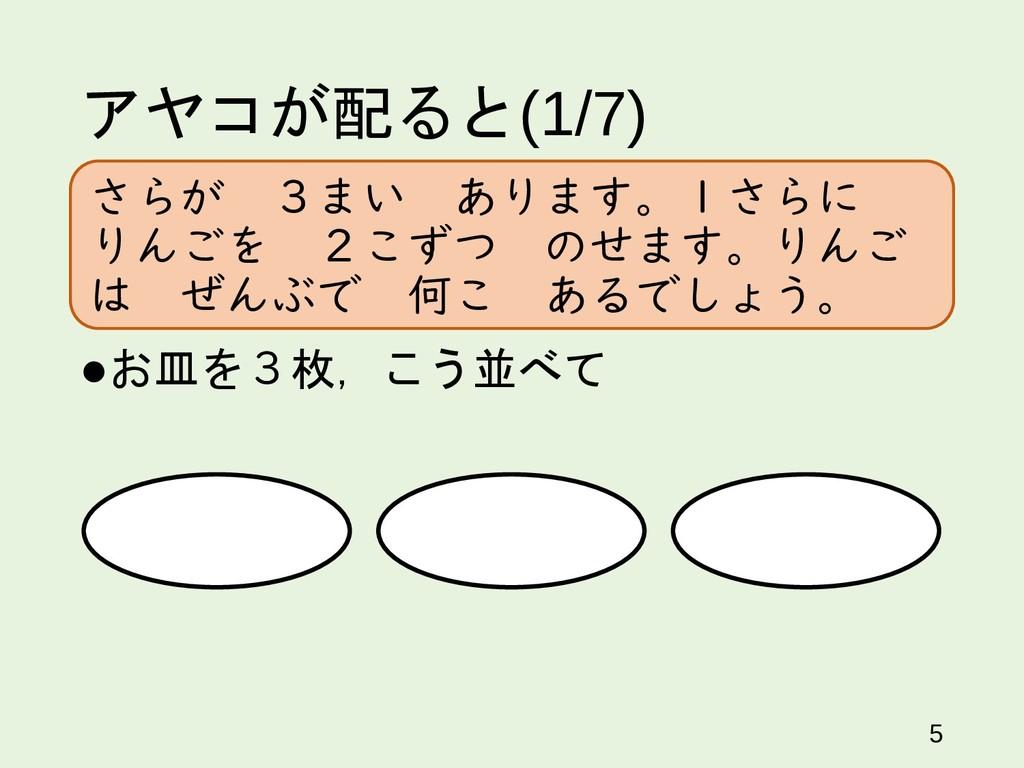 アヤコが配ると(1/7) お皿を3枚,こう並べて 5 さらが 3まい あります。1さらに り...