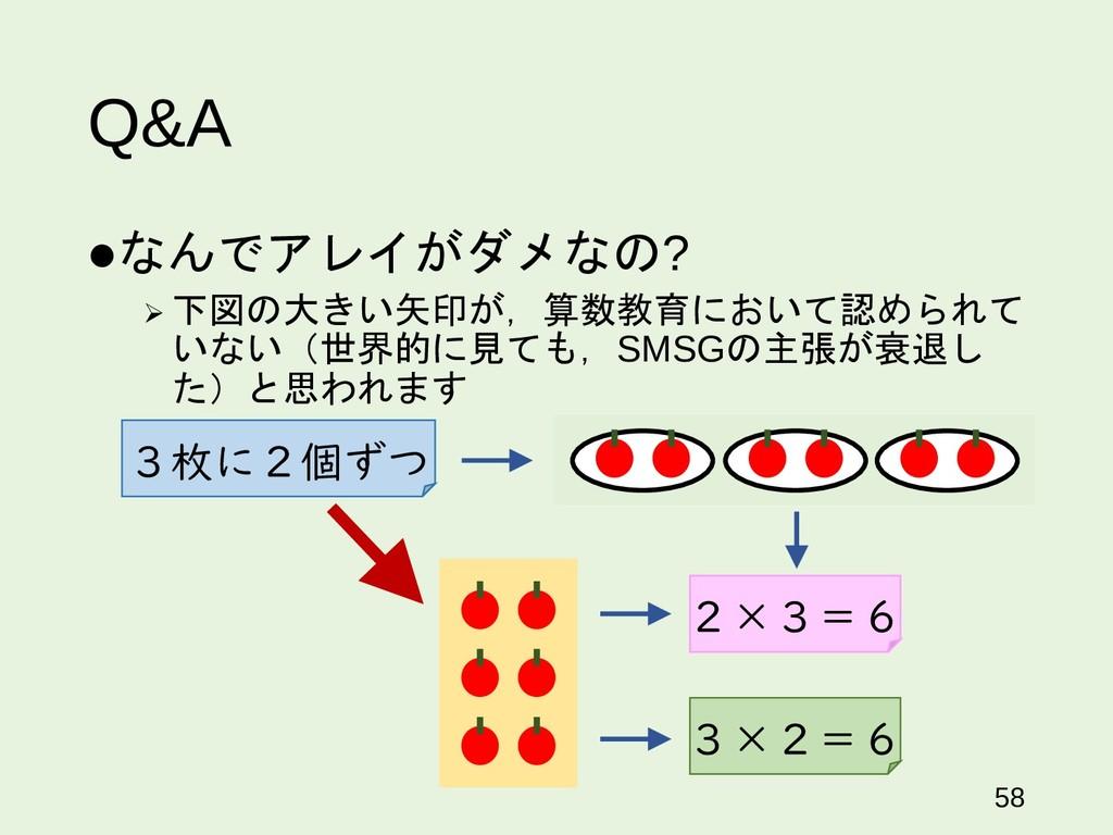 Q&A なんでアレイがダメなの?  下図の大きい矢印が,算数教育において認められて いない...