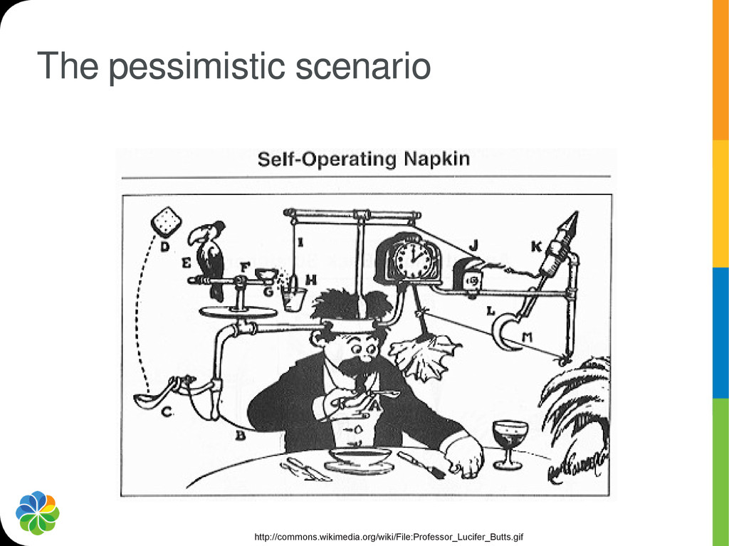 The pessimistic scenario http://commons.wikimed...