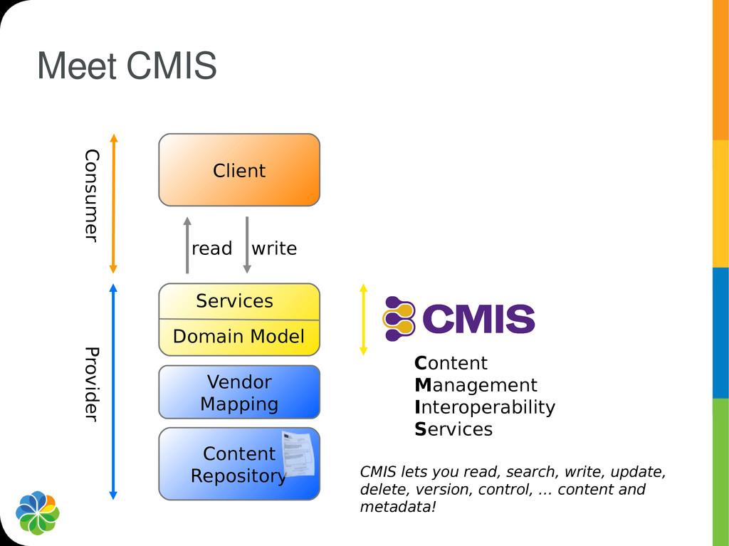 Meet CMIS Client Content Repository Services Do...