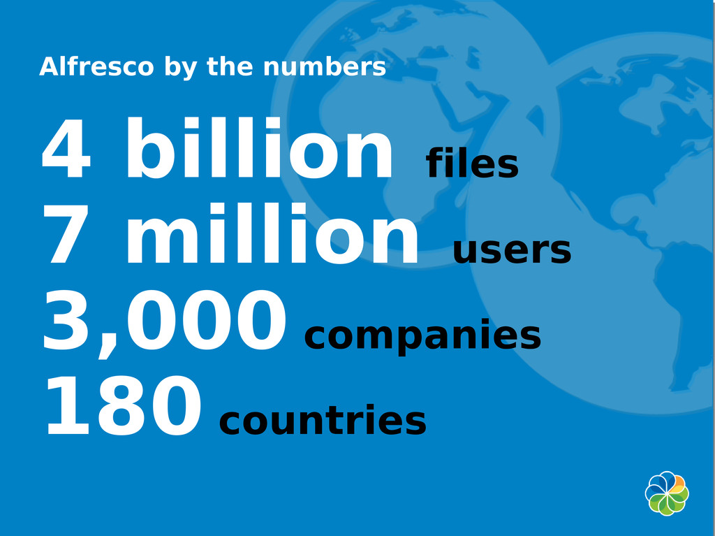 Alfresco by the numbers 4 billion files 7 milli...