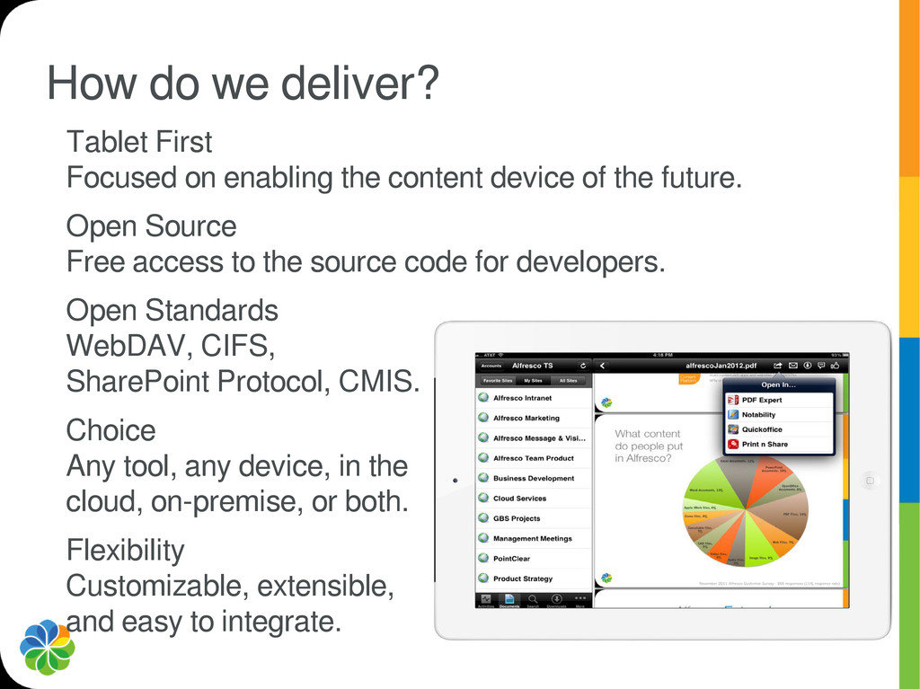 How do we deliver? Tablet First Focused on enab...