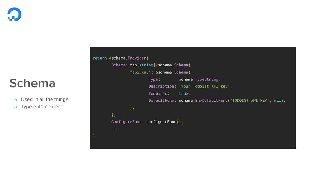 return &schema.Provider{ Schema: map[string]*sc...