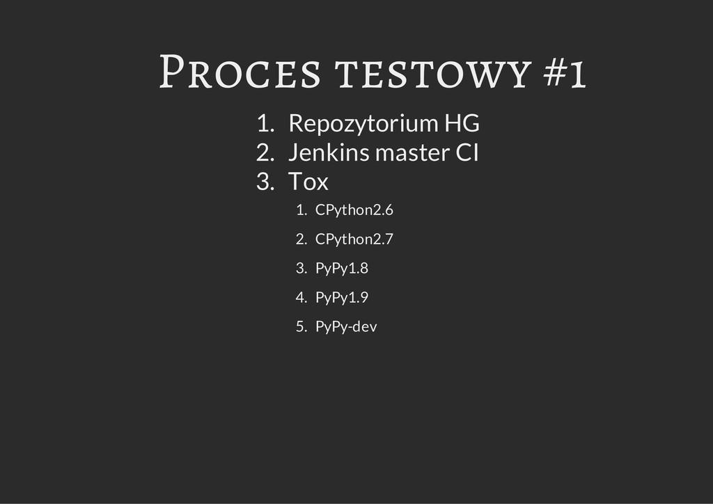 Proces testowy #1 1. Repozytorium HG 2. Jenkins...