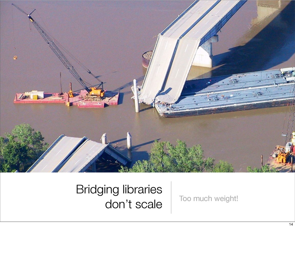 Bridging libraries don't scale Too much weight!...