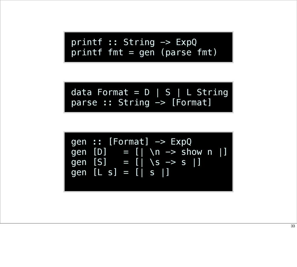 printf :: String -> ExpQ printf fmt = gen (pars...