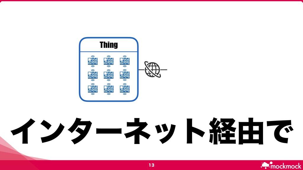 Πϯλʔωοτܦ༝Ͱ Thing