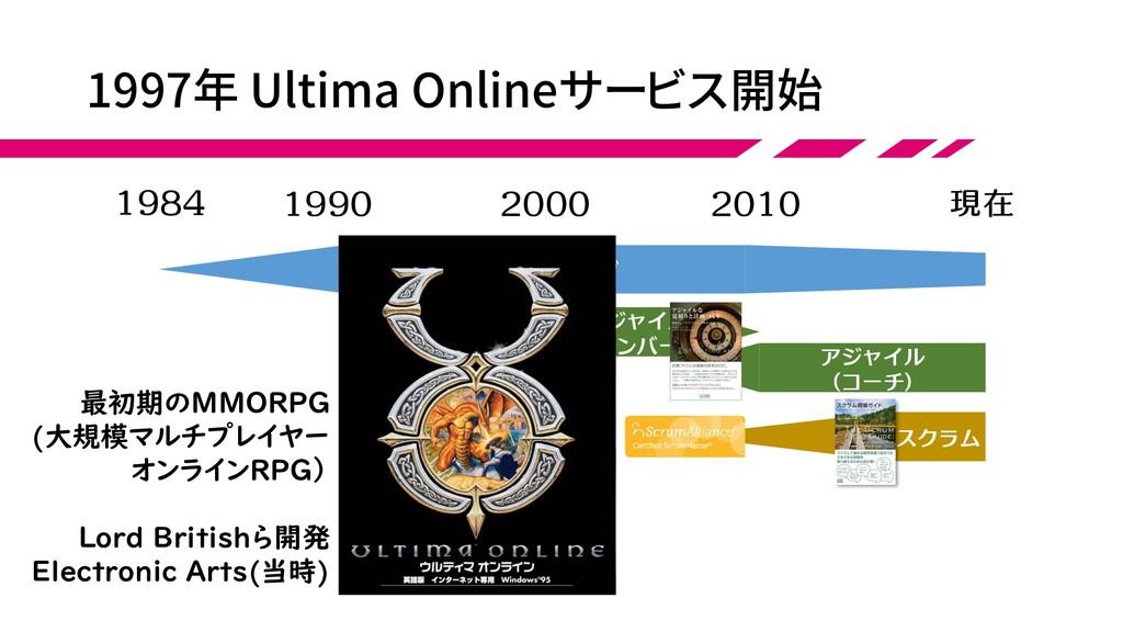 アジャイル (コーチ) 1997年 Ultima Onlineサービス開始 アジャイル (メン...