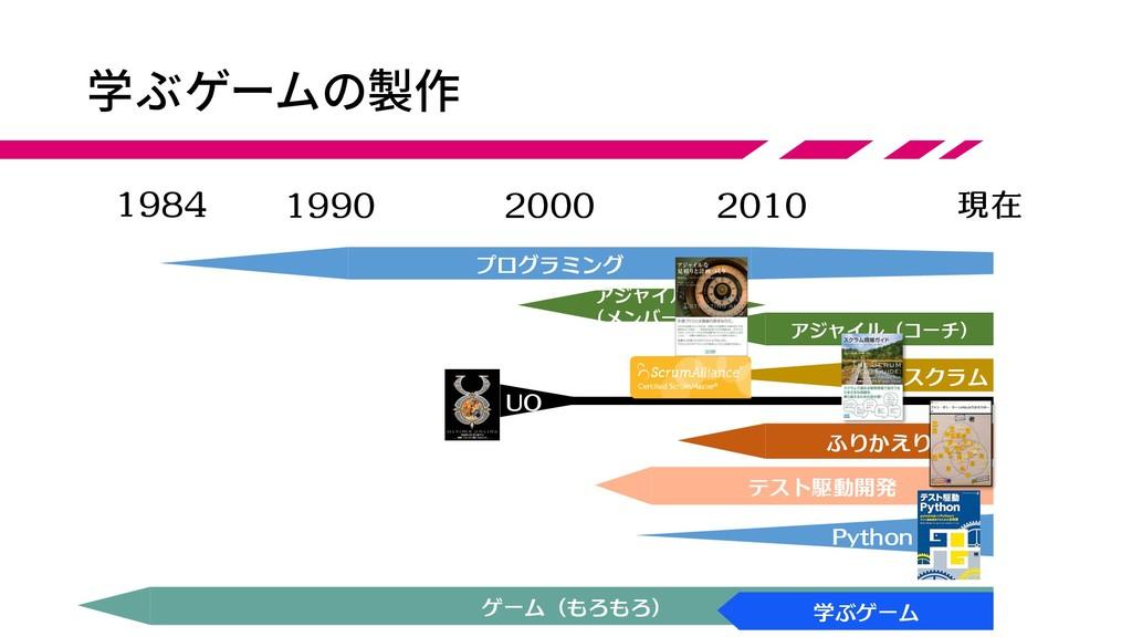 学ぶゲームの製作 1984 現在 1990 2000 2010 アジャイル (コーチ) アジャ...