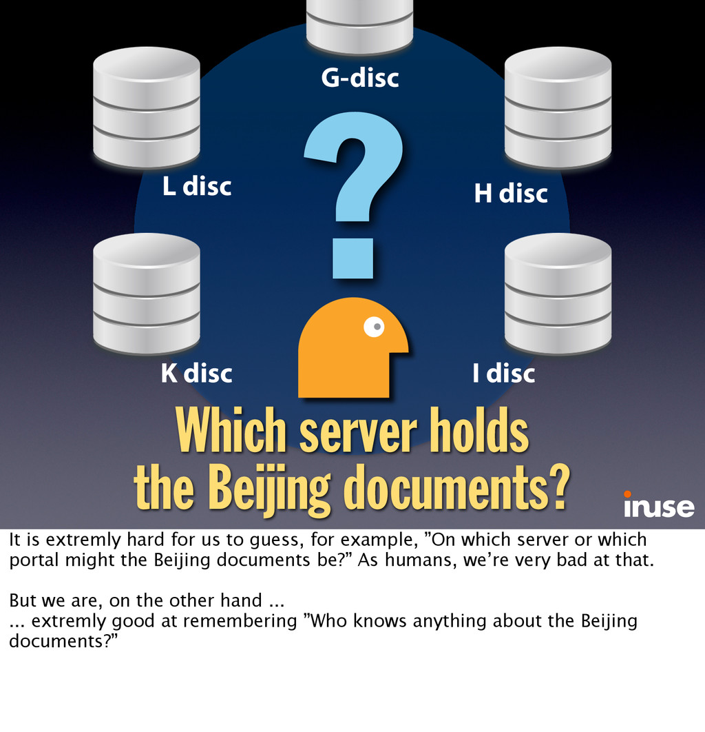 ? Which server holds the Beijing documents? G-d...