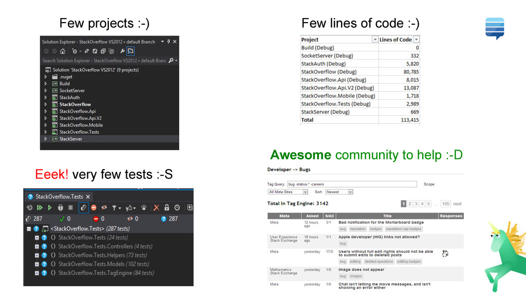 Few projects :-) Few lines of code :-) Awesome ...