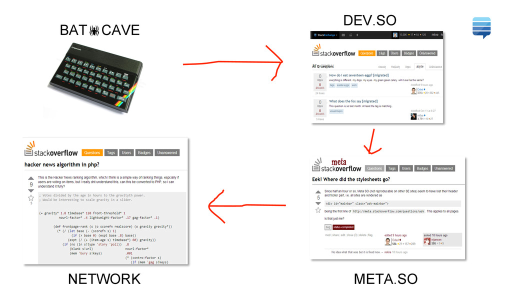 BATCAVE META.SO NETWORK DEV.SO