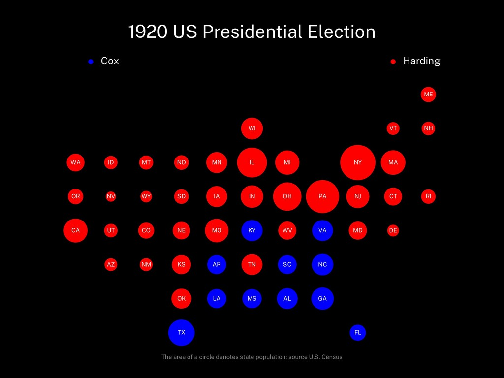 1920 US Presidential Election Cox Harding AL AZ...
