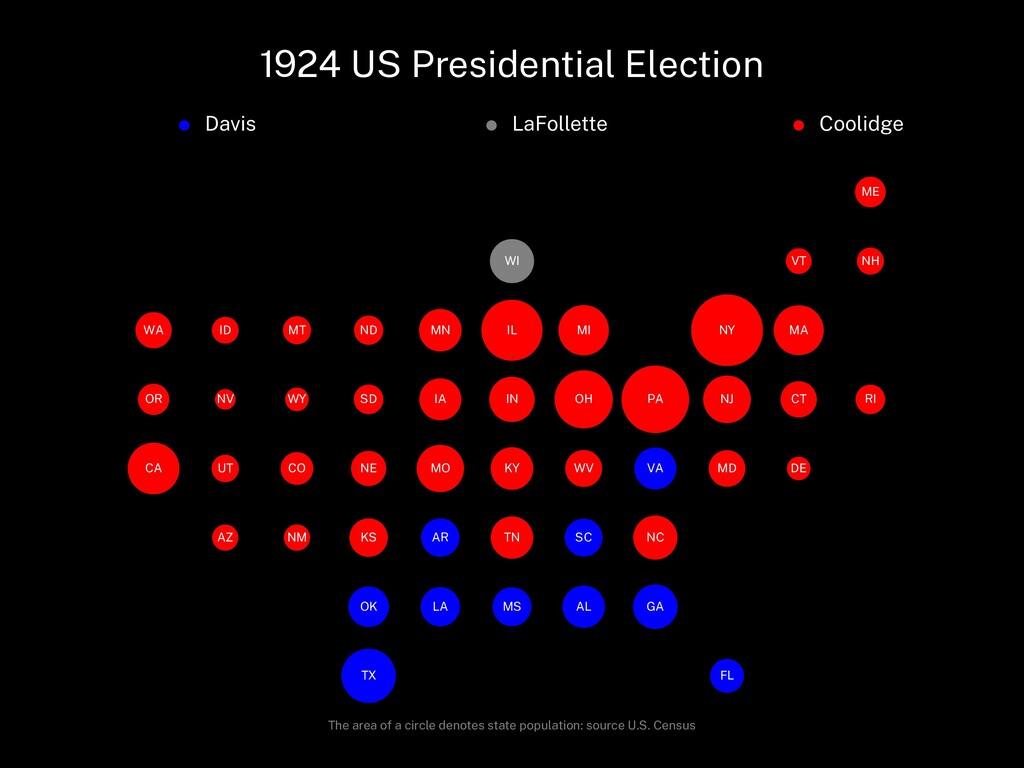1924 US Presidential Election Davis Coolidge La...