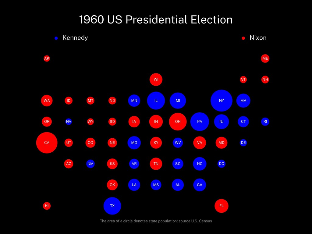 1960 US Presidential Election Kennedy Nixon AL ...