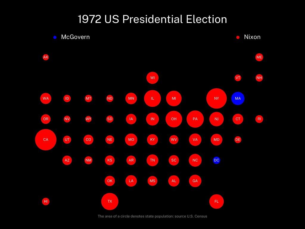 1972 US Presidential Election McGovern Nixon AL...