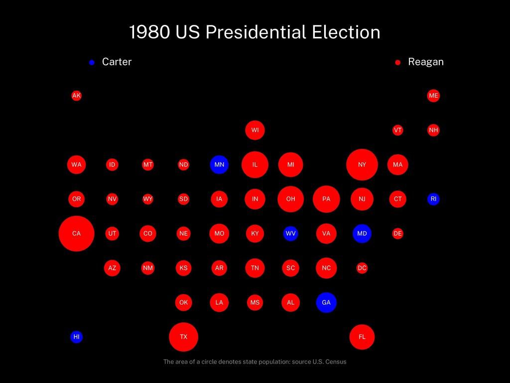 1980 US Presidential Election Carter Reagan AL ...
