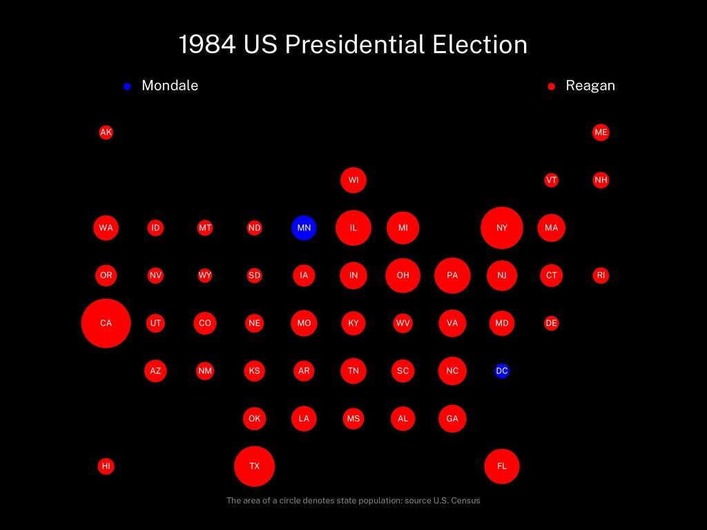 1984 US Presidential Election Mondale Reagan AL...