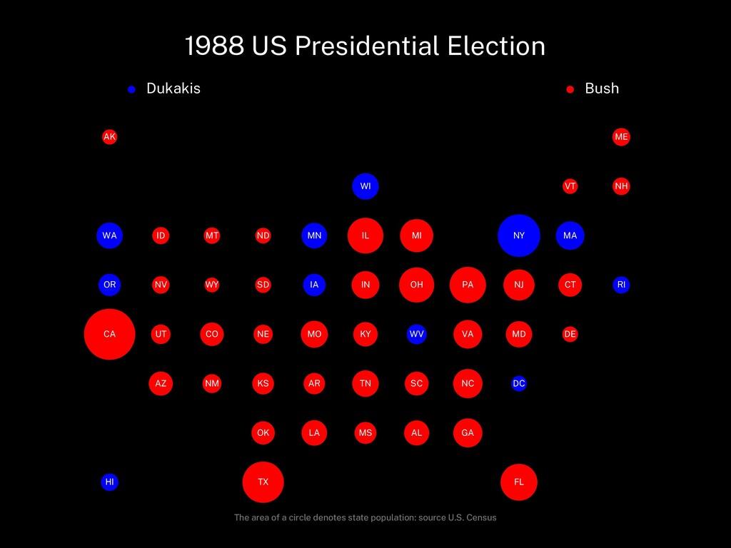 1988 US Presidential Election Dukakis Bush AL A...