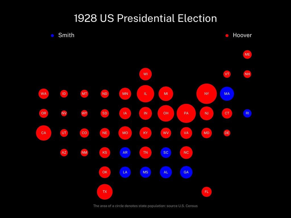 1928 US Presidential Election Smith Hoover AL A...