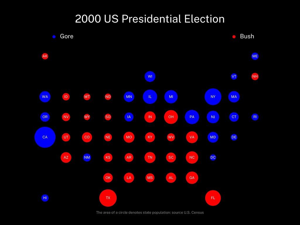 2000 US Presidential Election Gore Bush AL AK A...