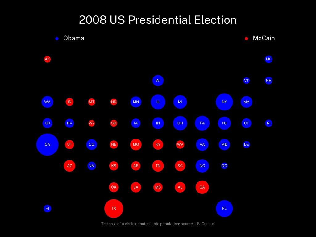 2008 US Presidential Election Obama McCain AL A...