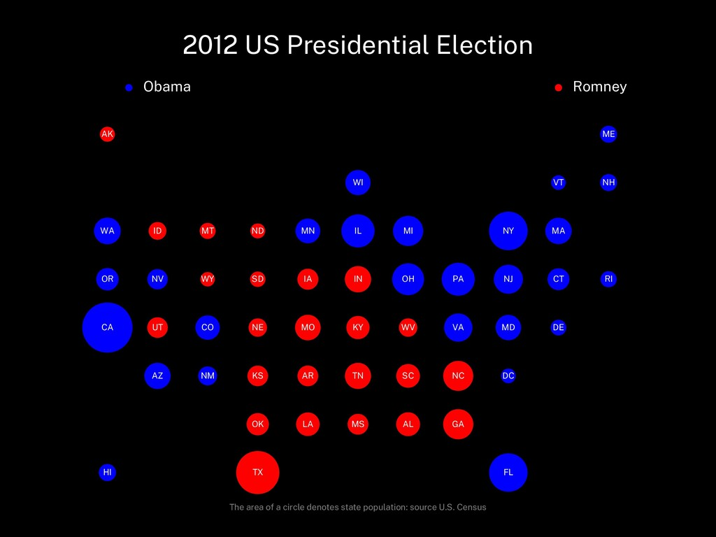 2012 US Presidential Election Obama Romney AL A...