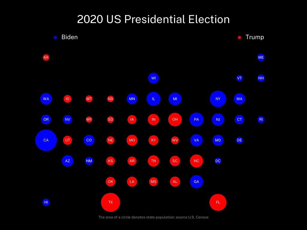 2020 US Presidential Election Biden Trump AL AK...