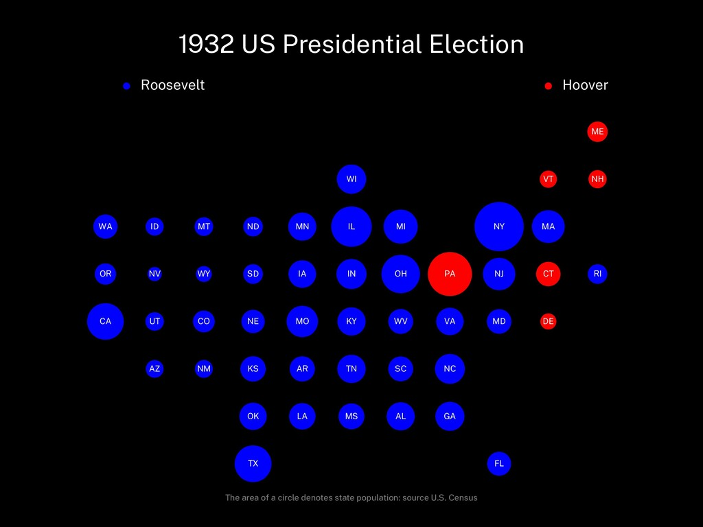 1932 US Presidential Election Roosevelt Hoover ...