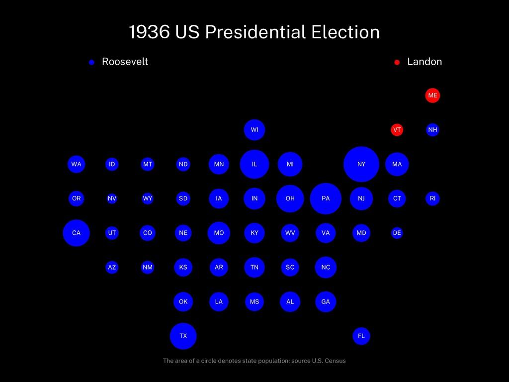 1936 US Presidential Election Roosevelt Landon ...