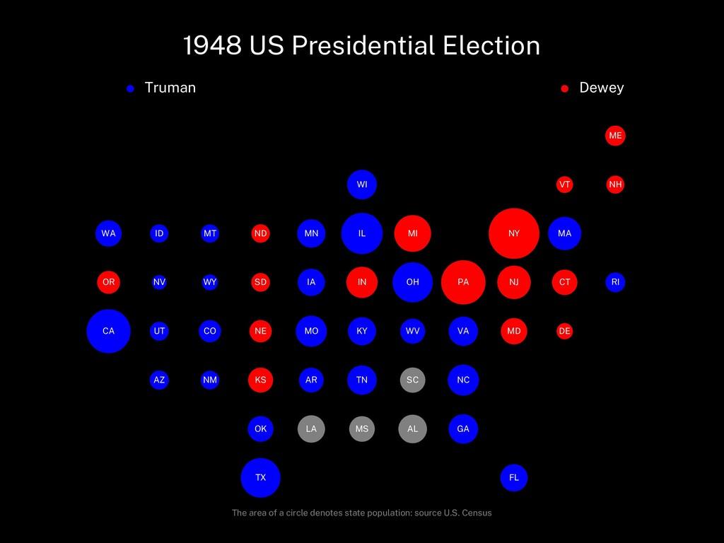 1948 US Presidential Election Truman Dewey AL A...