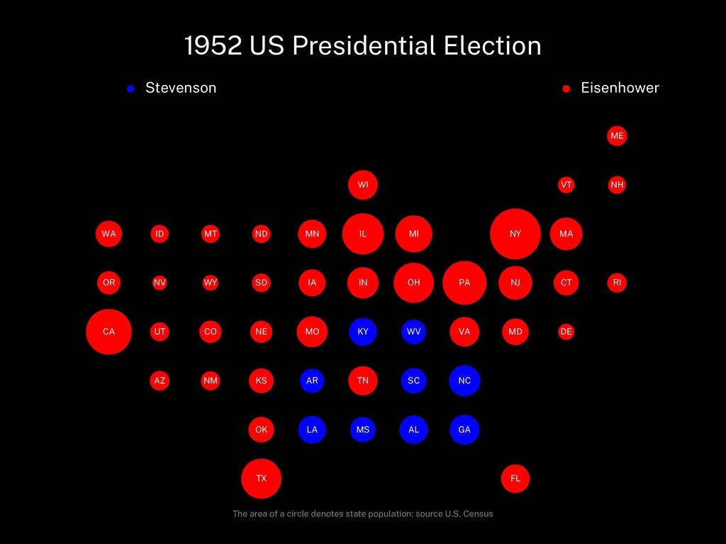 1952 US Presidential Election Stevenson Eisenho...