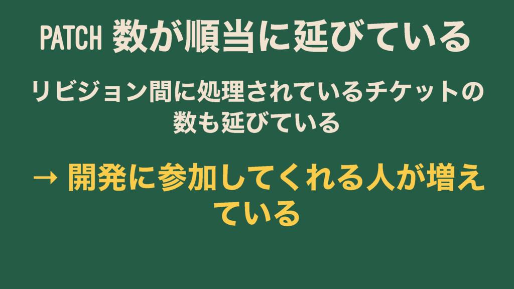 PATCH ͕ॱʹԆͼ͍ͯΔ ϦϏδϣϯؒʹॲཧ͞Ε͍ͯΔνέοτͷ Ԇͼ͍ͯΔ → ...