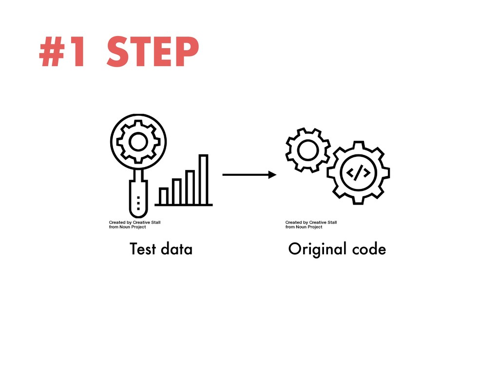 #1 STEP Test data Original code