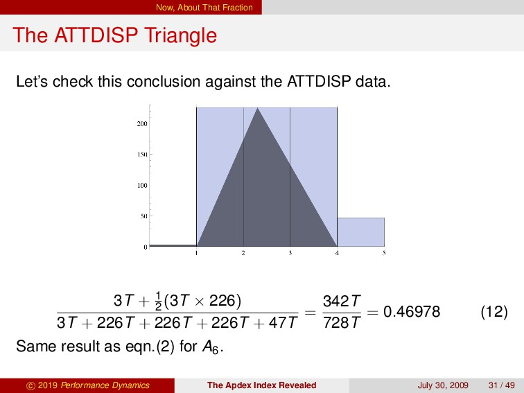 Now, About That Fraction The ATTDISP Triangle L...