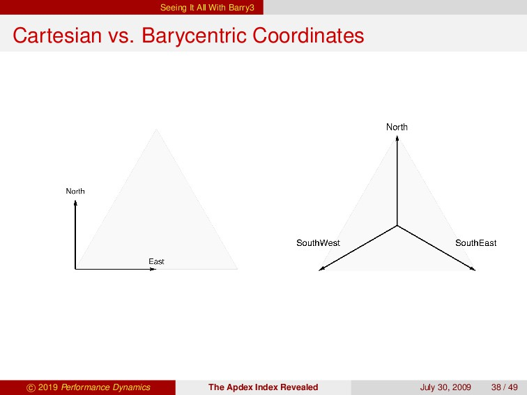 Seeing It All With Barry3 Cartesian vs. Barycen...