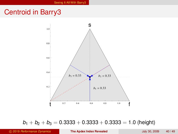 Seeing It All With Barry3 Centroid in Barry3 b1...