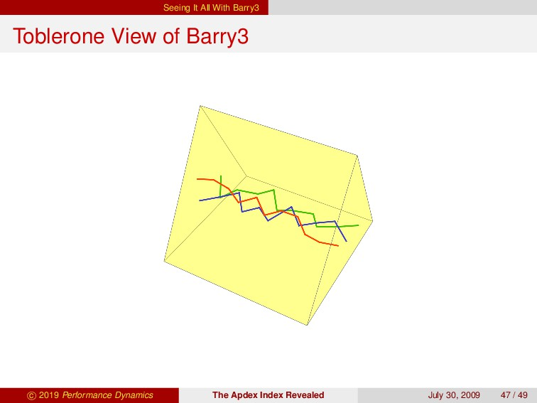 Seeing It All With Barry3 Toblerone View of Bar...