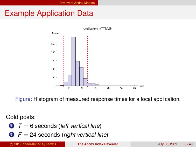 Review of Apdex Metrics Example Application Dat...